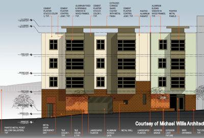 Kaiser Housing Replacement